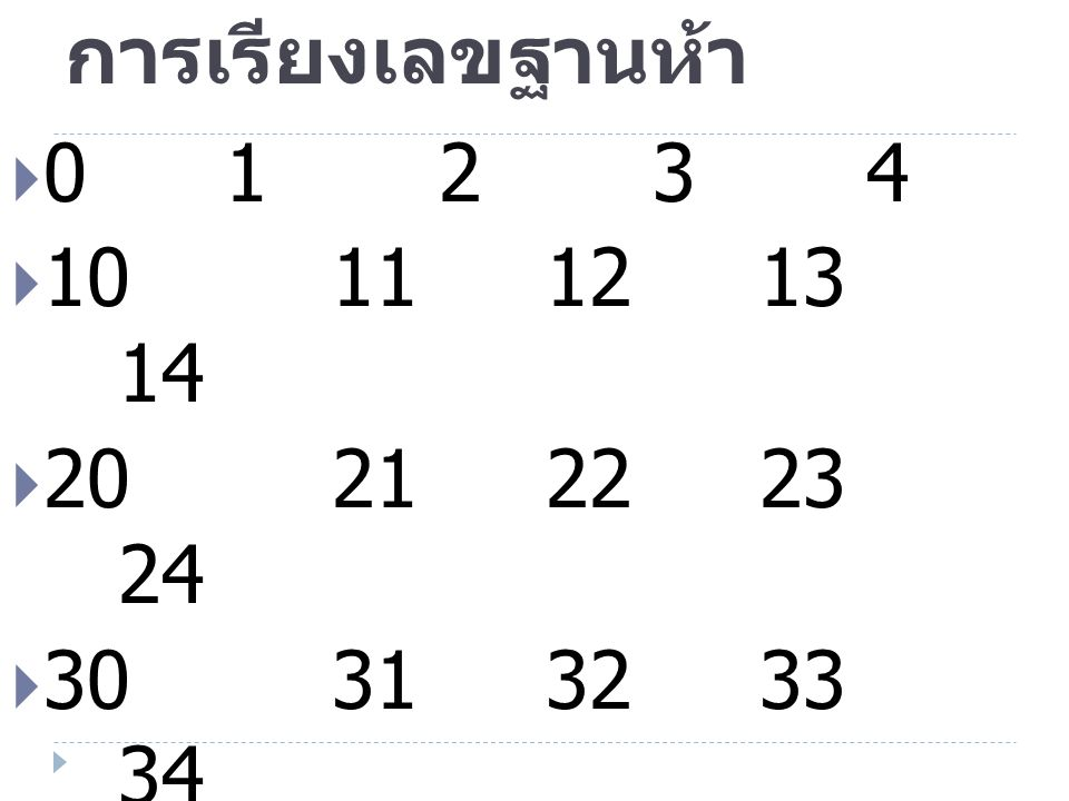 การเรียงเลขฐานห้า 0 1 2 3 4. 10 11 12 13 14. 20 21 22 23 24. 30 31 32 33 34. 40 41 42 43 44.