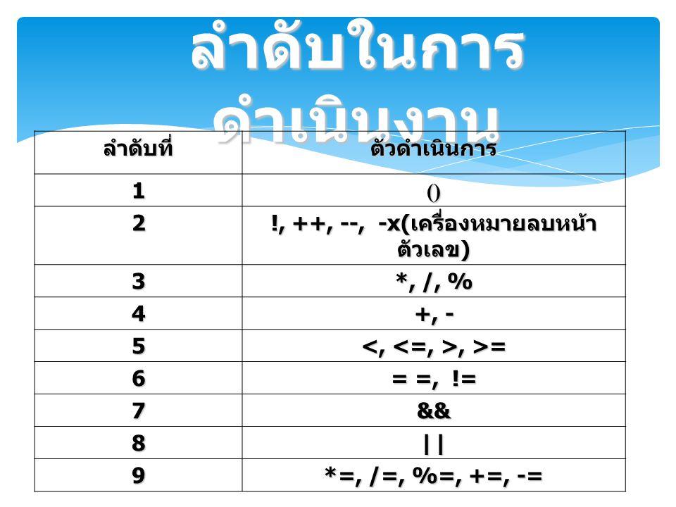 !, ++, --, -x(เครื่องหมายลบหน้าตัวเลข)
