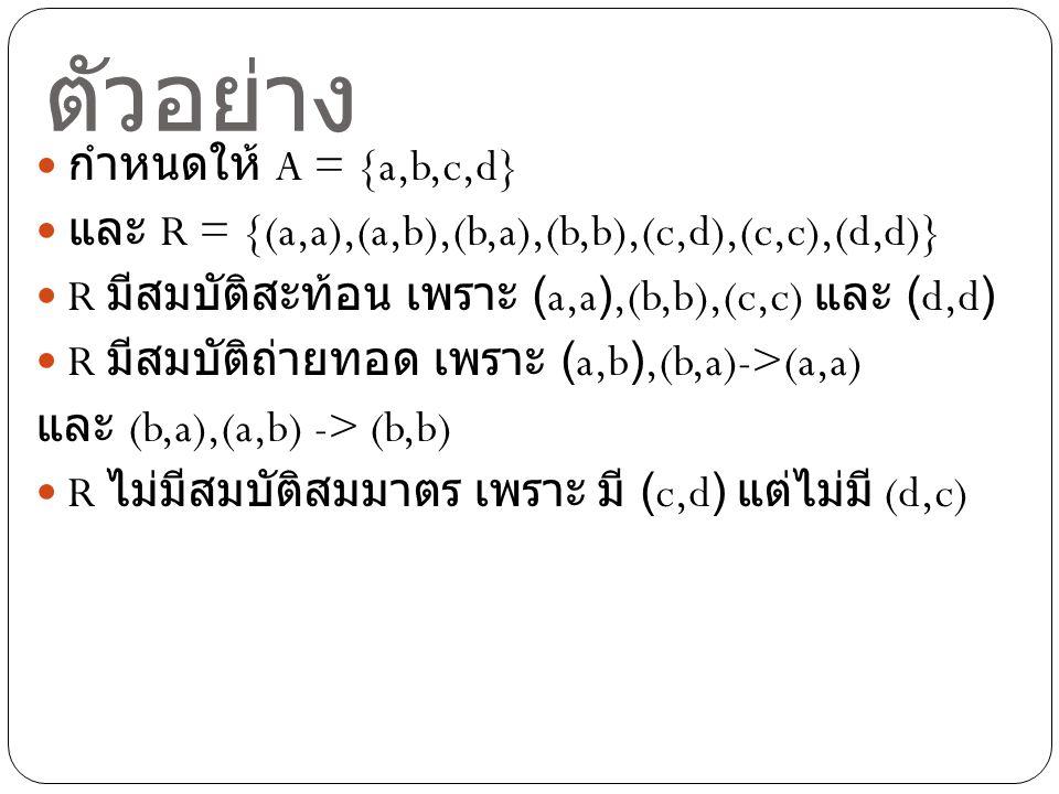 ตัวอย่าง กำหนดให้ A = {a,b,c,d}