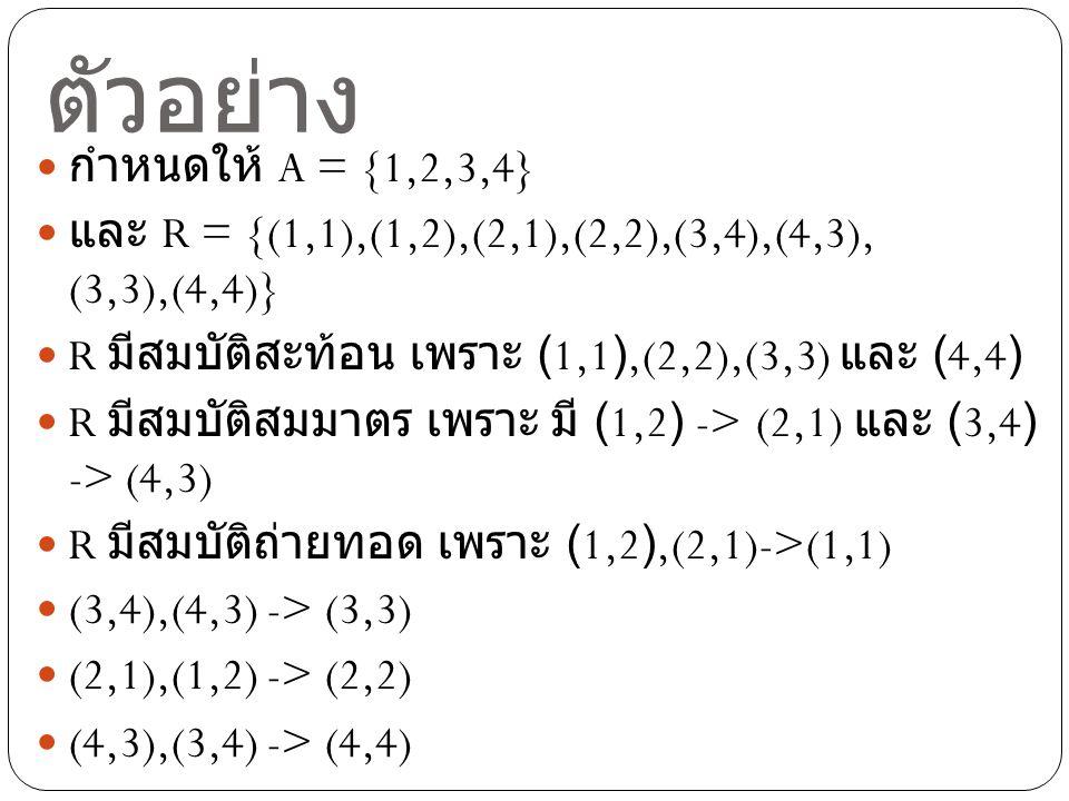 ตัวอย่าง กำหนดให้ A = {1,2,3,4}