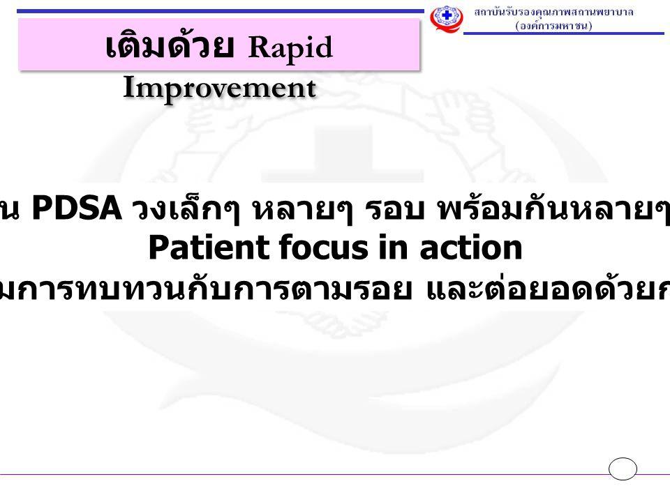 เติมด้วย Rapid Improvement