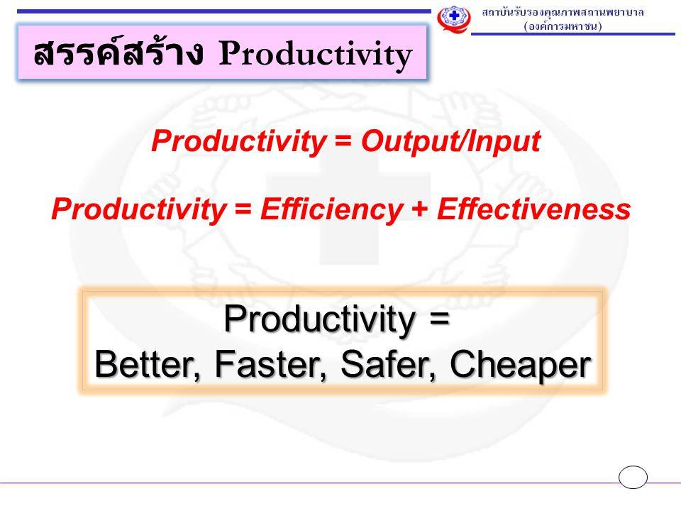 สรรค์สร้าง Productivity
