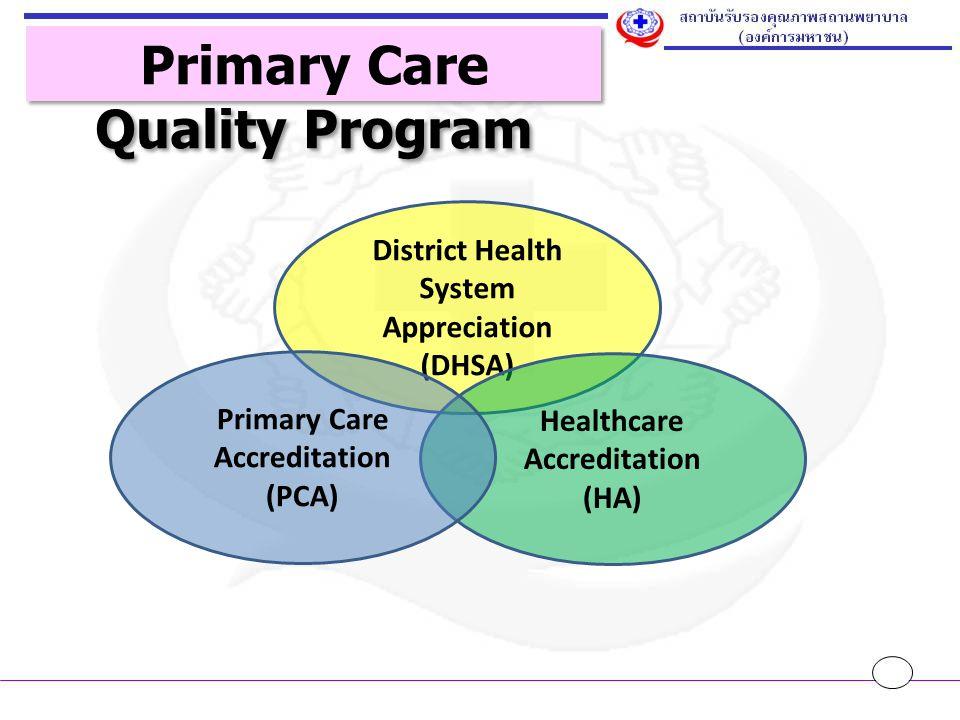 Primary Care Quality Program