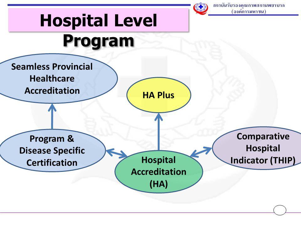 Hospital Level Program