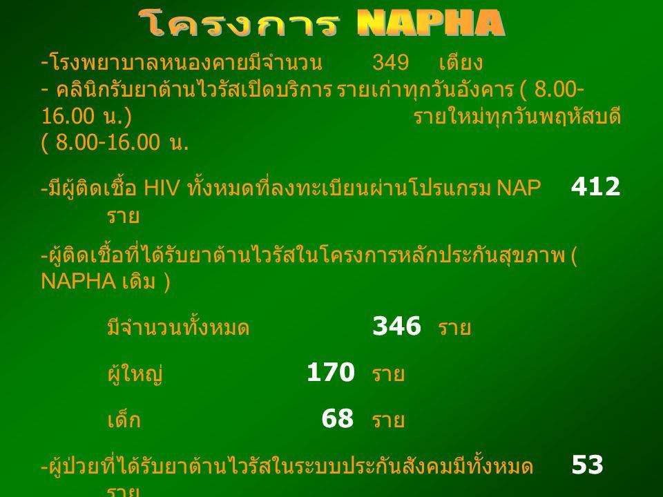 โครงการ NAPHA