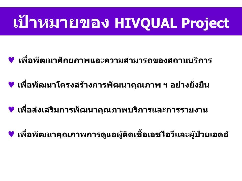 เป้าหมายของ HIVQUAL Project