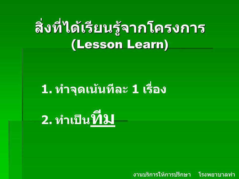 สิ่งที่ได้เรียนรู้จากโครงการ (Lesson Learn)