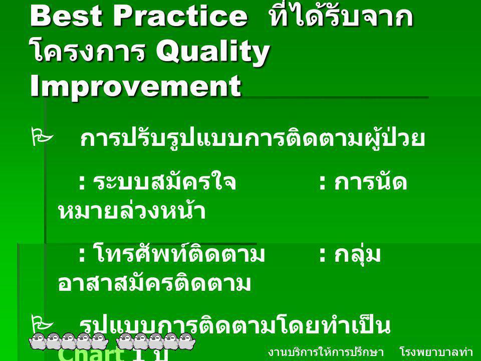 Best Practice ที่ได้รับจากโครงการ Quality Improvement