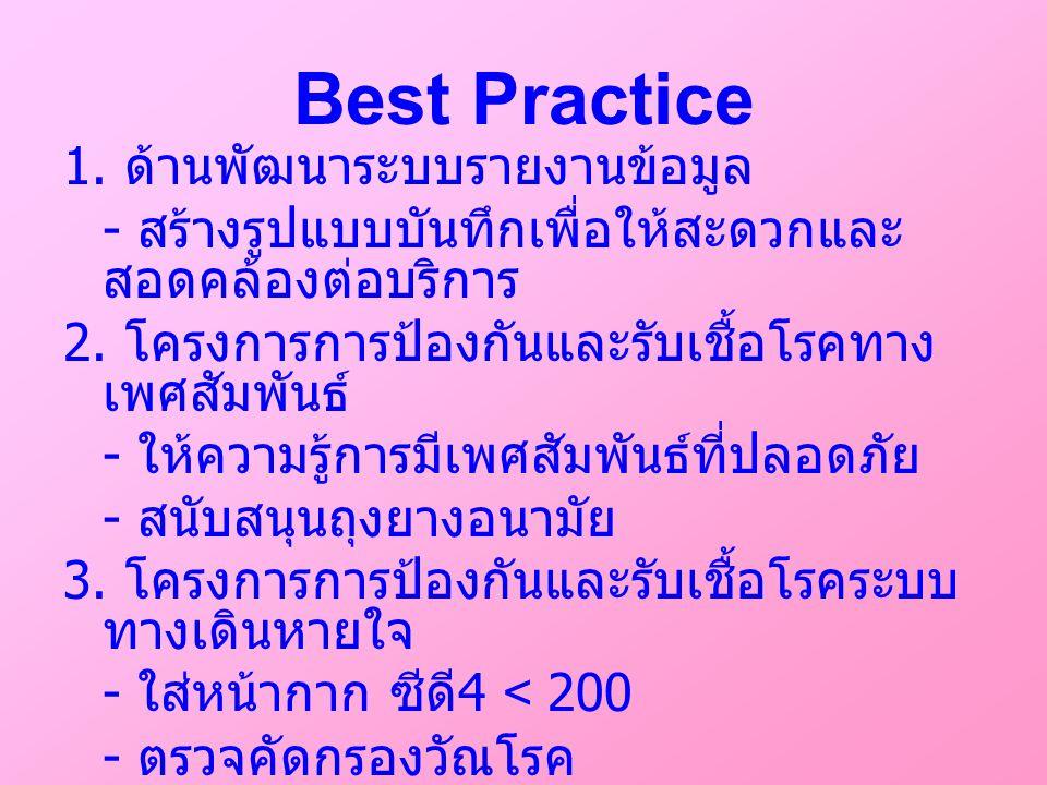 Best Practice 1. ด้านพัฒนาระบบรายงานข้อมูล