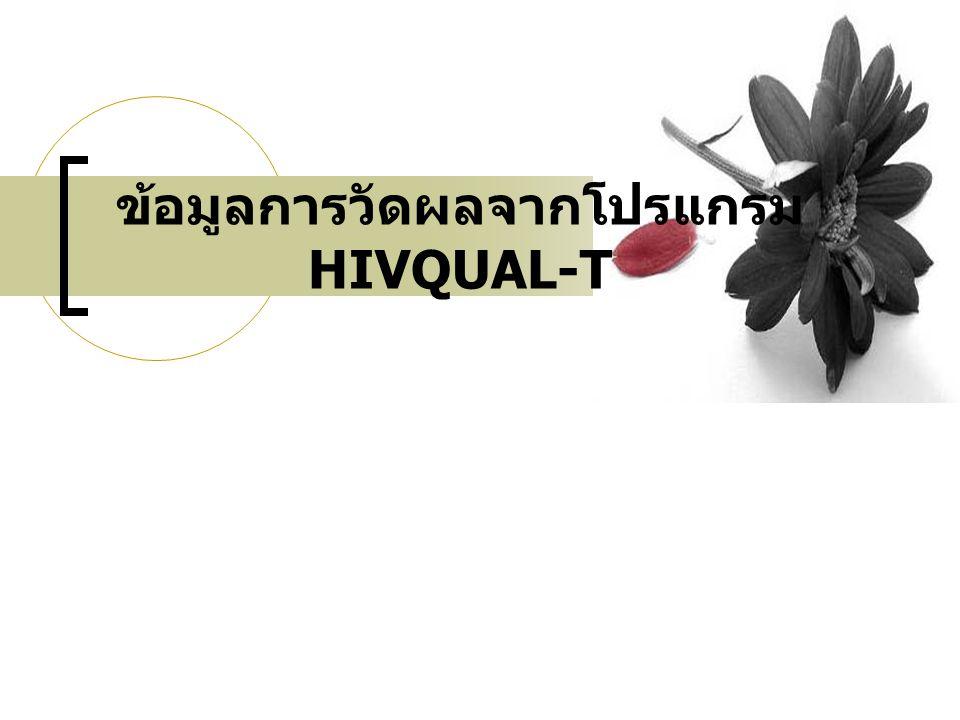 ข้อมูลการวัดผลจากโปรแกรม HIVQUAL-T