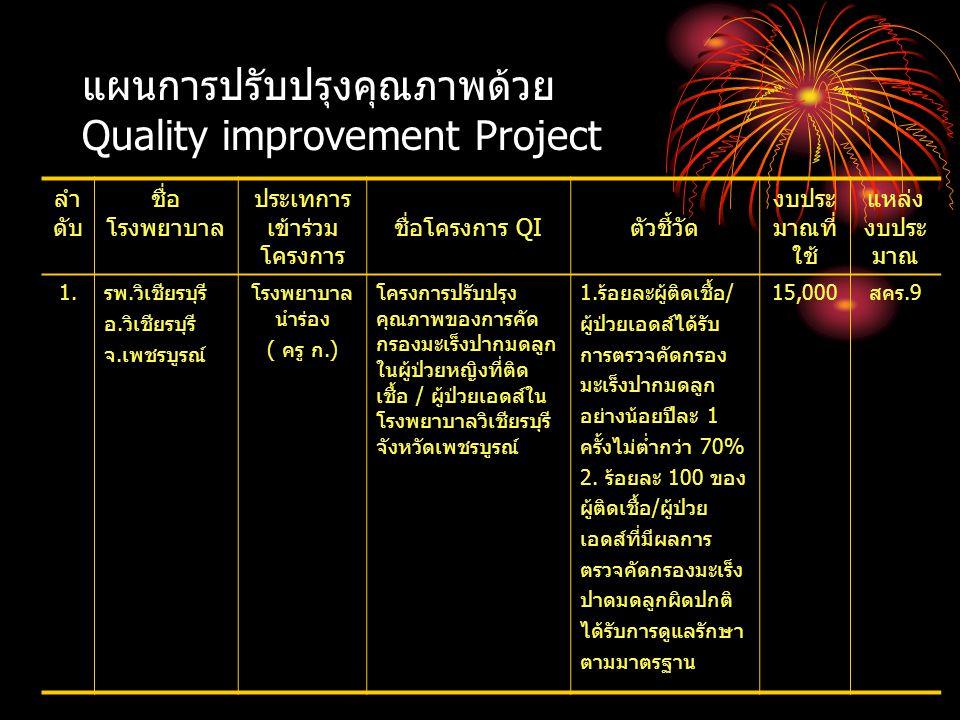 แผนการปรับปรุงคุณภาพด้วย Quality improvement Project