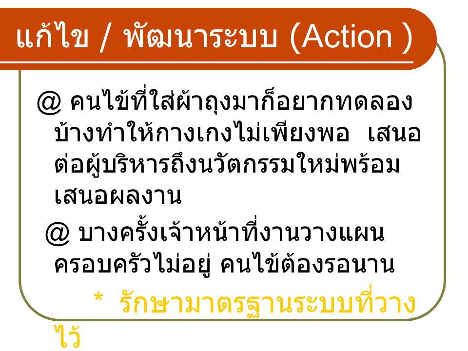 แก้ไข / พัฒนาระบบ (Action )
