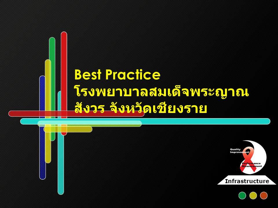 Best Practice โรงพยาบาลสมเด็จพระญาณสังวร จังหวัดเชียงราย