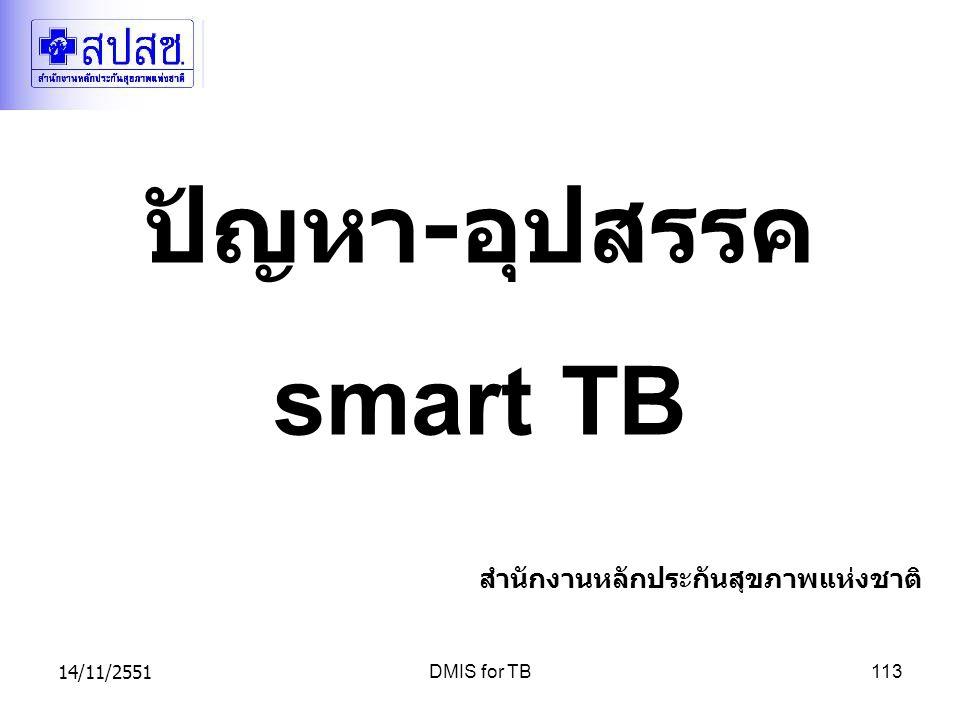 ปัญหา-อุปสรรค smart TB
