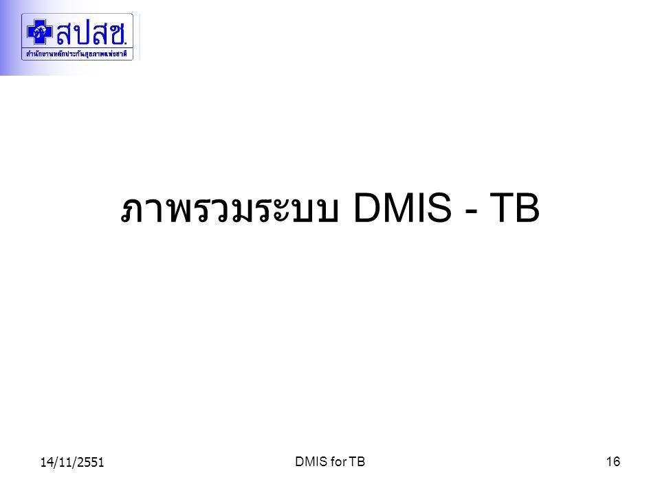 ภาพรวมระบบ DMIS - TB 14/11/2551 DMIS for TB