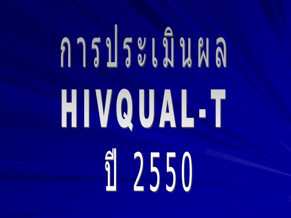 การประเมินผล HIVQUAL-T ปี 2550