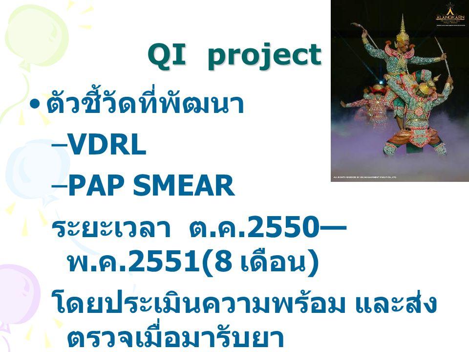 QI project ตัวชี้วัดที่พัฒนา. VDRL. PAP SMEAR.