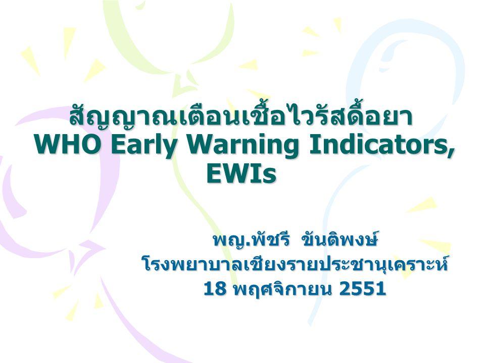 สัญญาณเตือนเชื้อไวรัสดื้อยา WHO Early Warning Indicators, EWIs