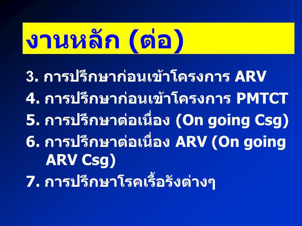 งานหลัก (ต่อ) 3. การปรึกษาก่อนเข้าโครงการ ARV