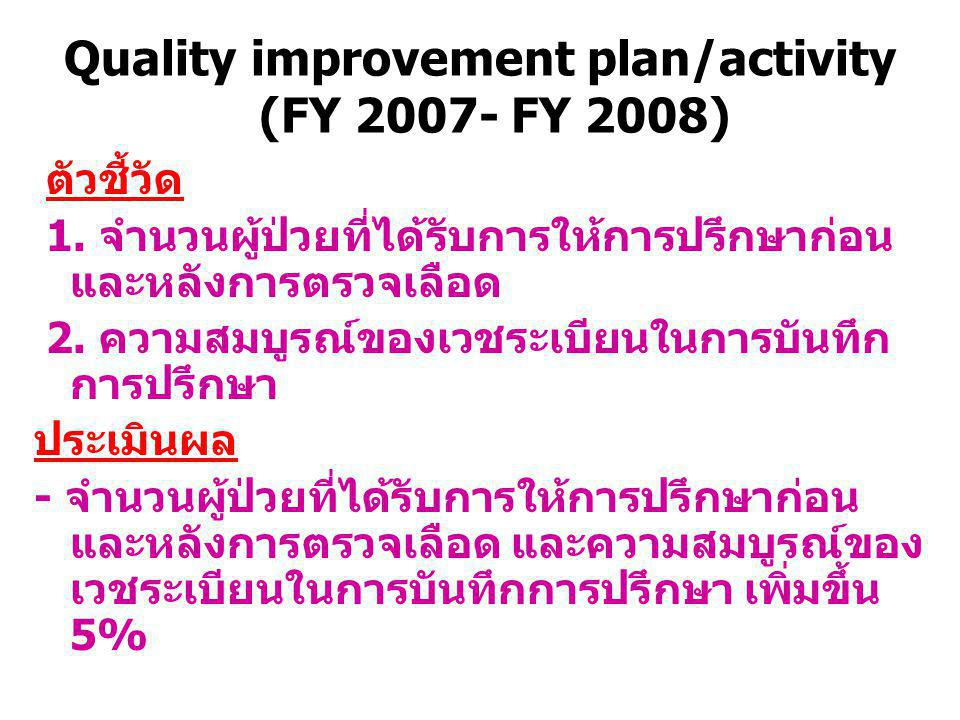 Quality improvement plan/activity (FY 2007- FY 2008)