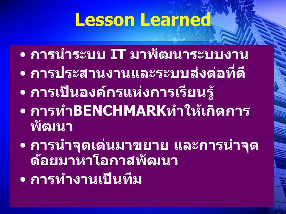 Lesson Learned การนำระบบ IT มาพัฒนาระบบงาน
