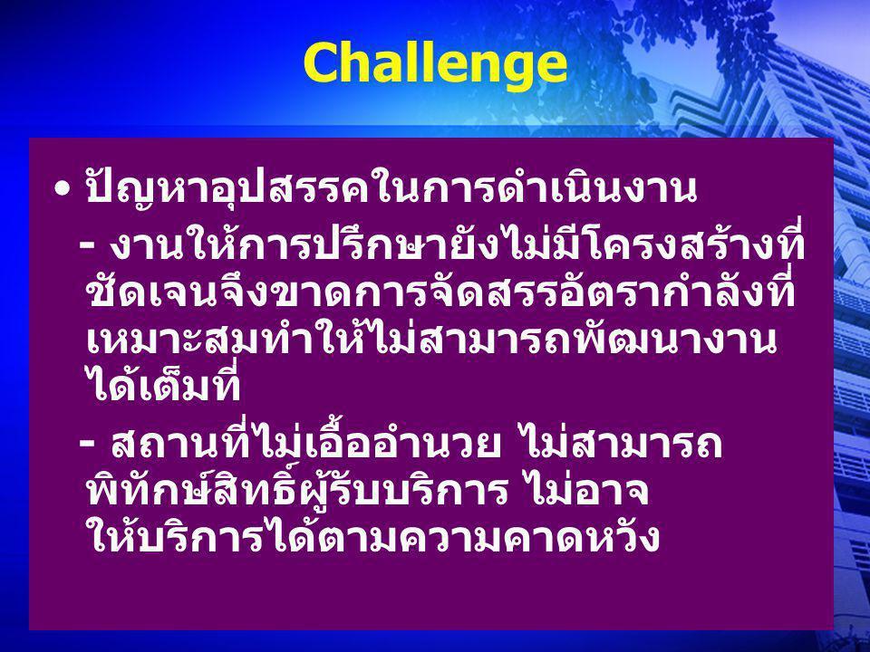 Challenge ปัญหาอุปสรรคในการดำเนินงาน