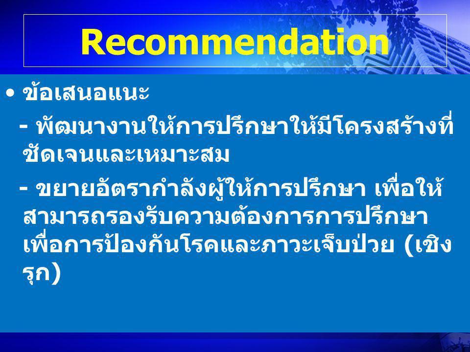 Recommendation ข้อเสนอแนะ