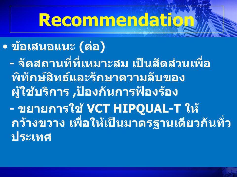 Recommendation ข้อเสนอแนะ (ต่อ)