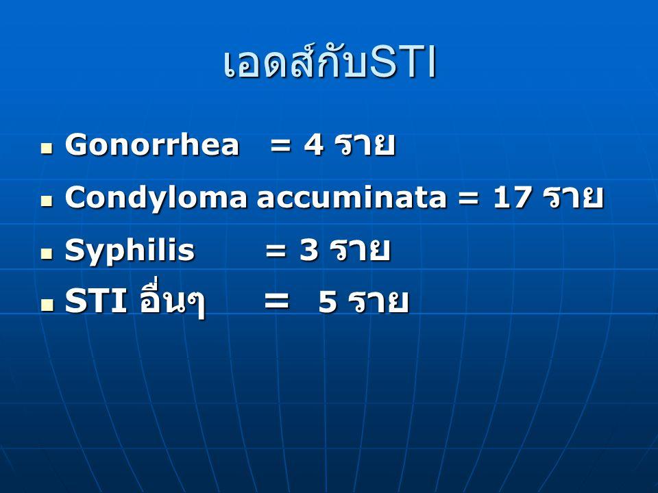 เอดส์กับSTI STI อื่นๆ = 5 ราย Gonorrhea = 4 ราย