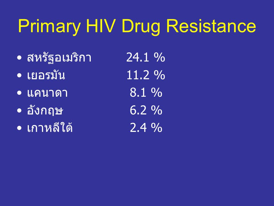 Primary HIV Drug Resistance