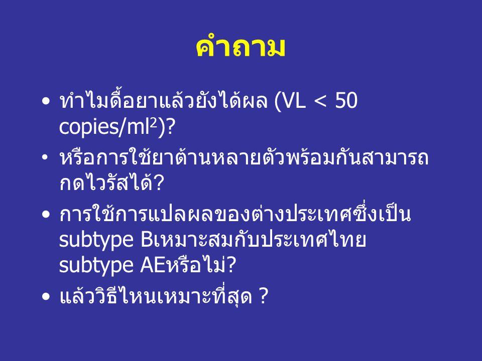 คำถาม ทำไมดื้อยาแล้วยังได้ผล (VL < 50 copies/ml2)