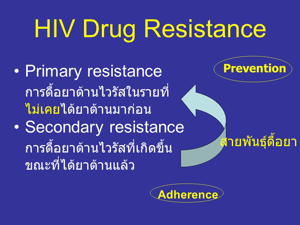 HIV Drug Resistance Primary resistance การดื้อยาต้านไวรัสในรายที่