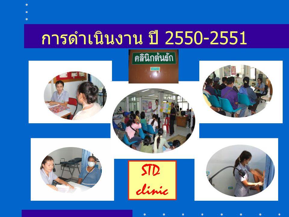 การดำเนินงาน ปี 2550-2551 STD clinic