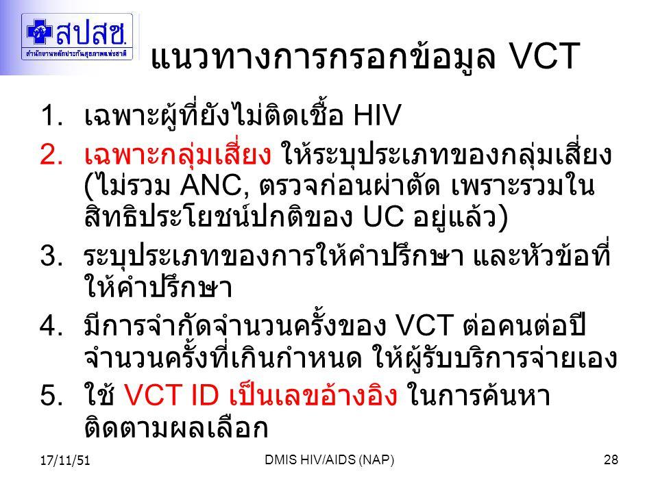 แนวทางการกรอกข้อมูล VCT