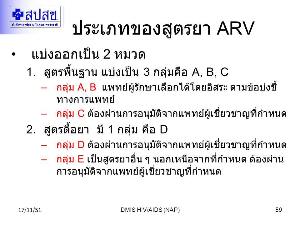 ประเภทของสูตรยา ARV แบ่งออกเป็น 2 หมวด