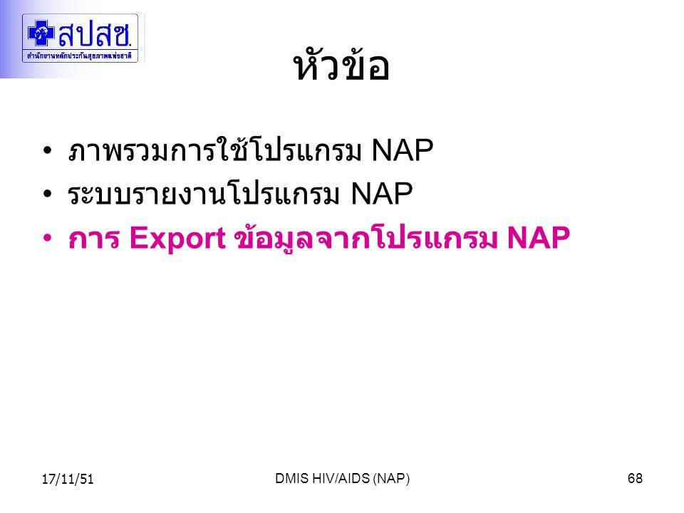 หัวข้อ ภาพรวมการใช้โปรแกรม NAP ระบบรายงานโปรแกรม NAP