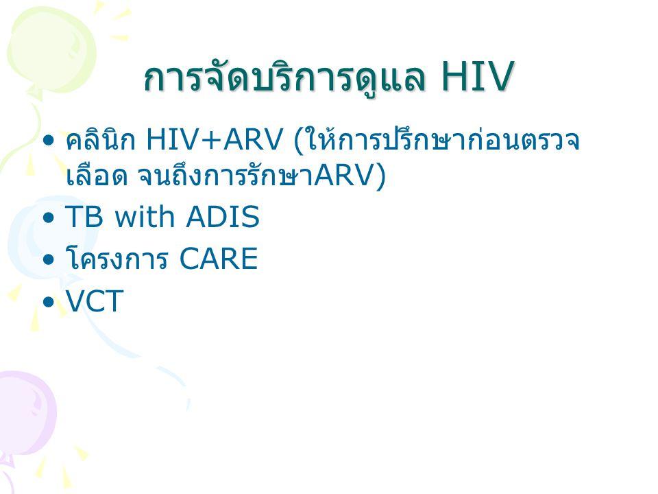 การจัดบริการดูแล HIV คลินิก HIV+ARV (ให้การปรึกษาก่อนตรวจเลือด จนถึงการรักษาARV) TB with ADIS. โครงการ CARE.