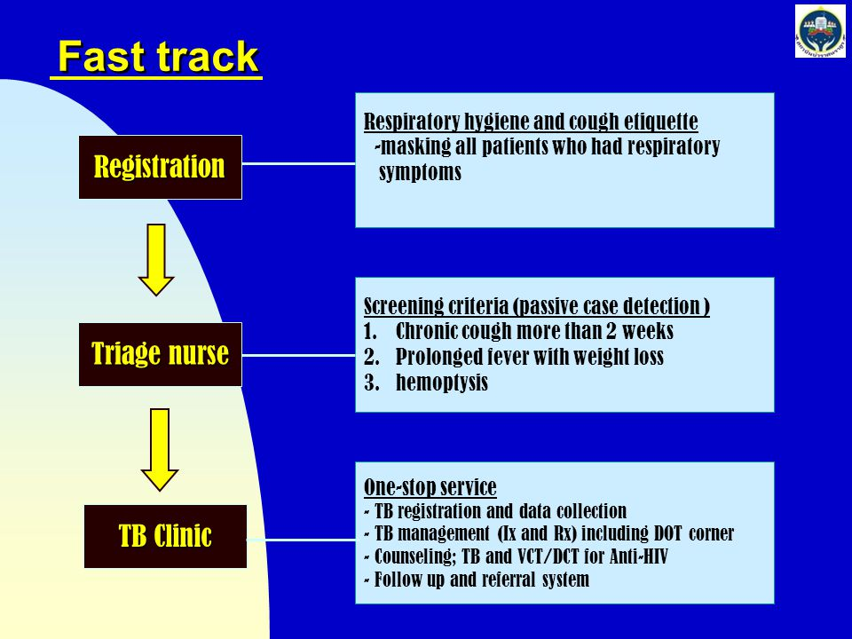 Fast track Registration Triage nurse TB Clinic