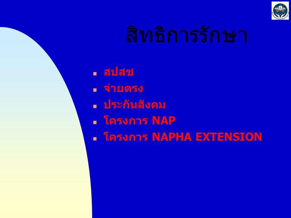 สิทธิการรักษา สปสช จ่ายตรง ประกันสังคม โครงการ NAP