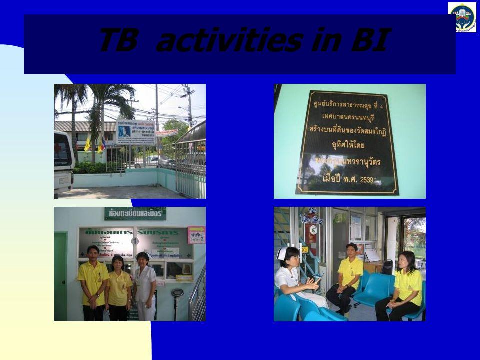 TB activities in BI