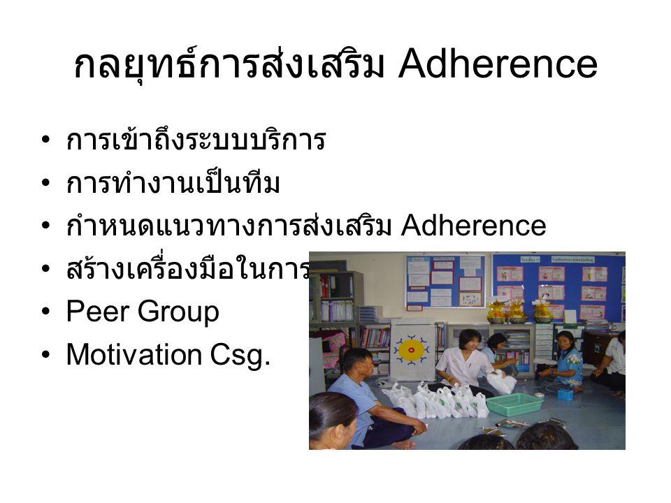 กลยุทธ์การส่งเสริม Adherence