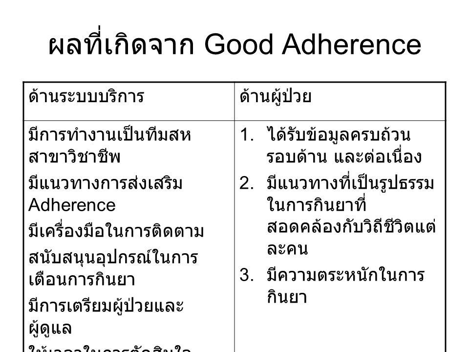 ผลที่เกิดจาก Good Adherence