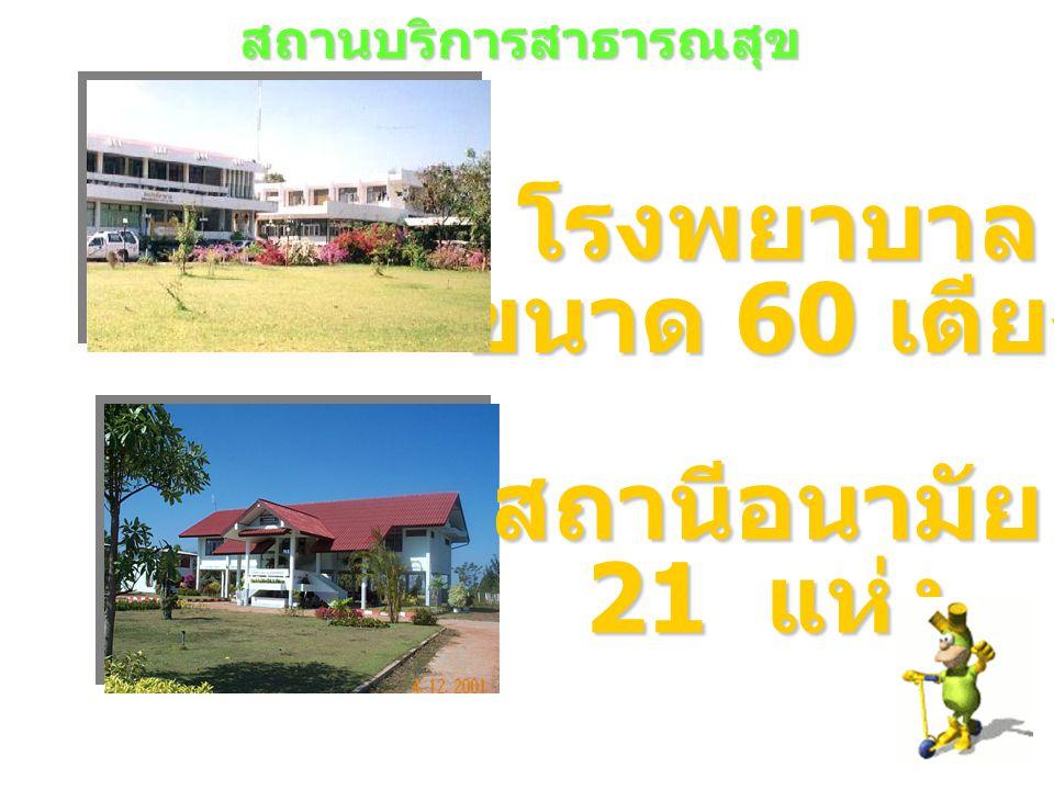 โรงพยาบาล ขนาด 60 เตียง สถานีอนามัย 21 แห่ง