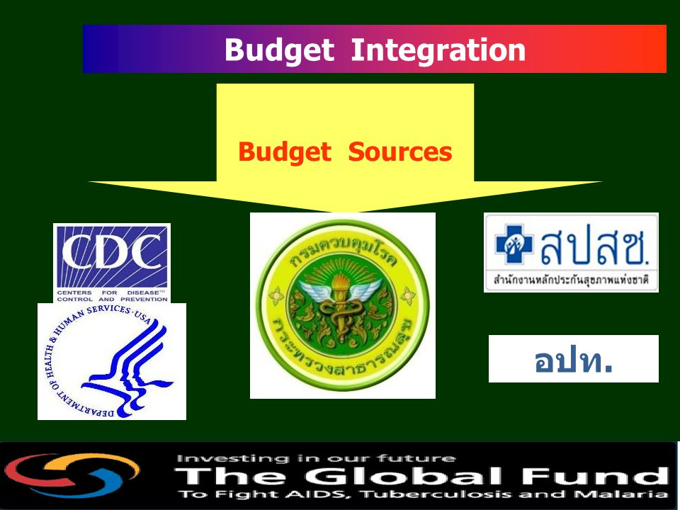 Budget Integration Budget Sources อปท.