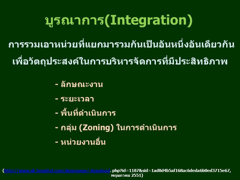 บูรณาการ(Integration)