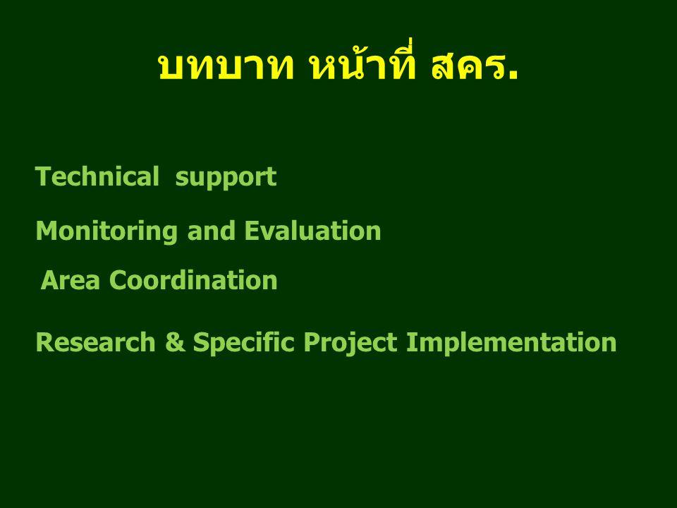 บทบาท หน้าที่ สคร. Technical support Monitoring and Evaluation