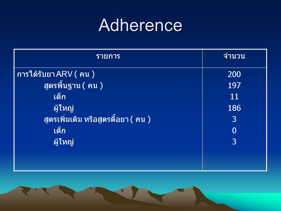 Adherence รายการ จำนวน การได้รับยา ARV ( คน ) สูตรพื้นฐาน ( คน ) เด็ก