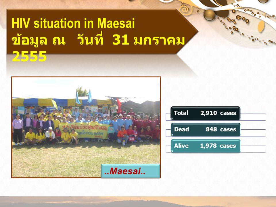 HIV situation in Maesai ข้อมูล ณ วันที่ 31 มกราคม 2555