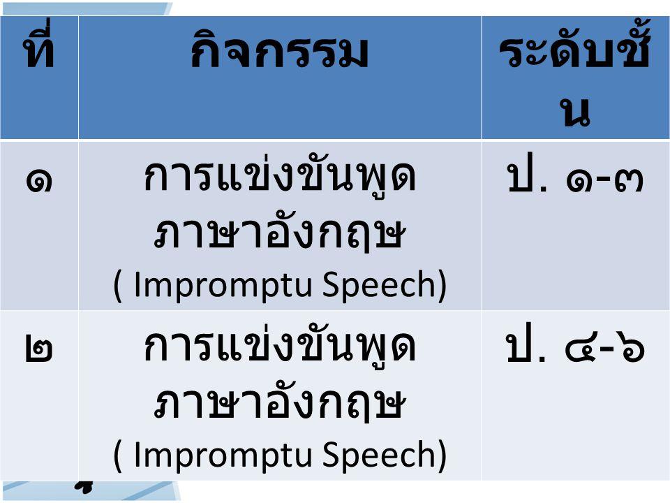 การแข่งขันพูดภาษาอังกฤษ