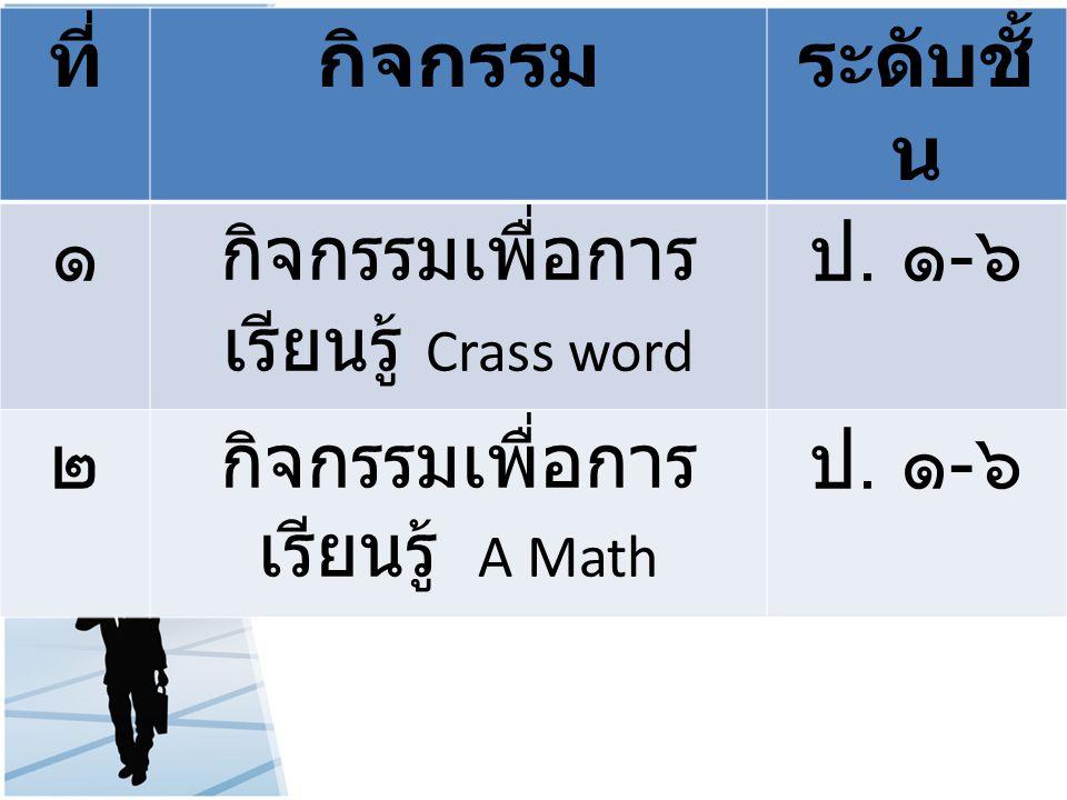 ที่ กิจกรรม ระดับชั้น ๑ ป. ๑-๖ ๒ กิจกรรมเพื่อการเรียนรู้ Crass word